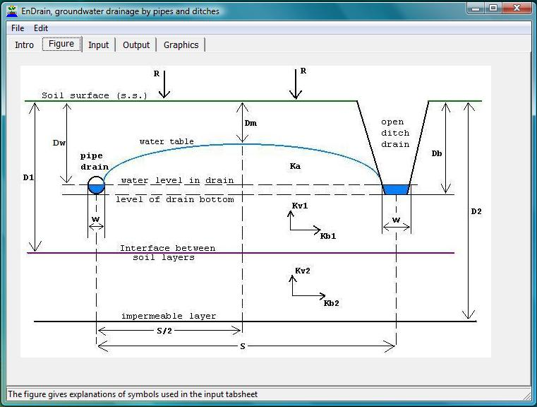 influence of hydraulic            conductivity
